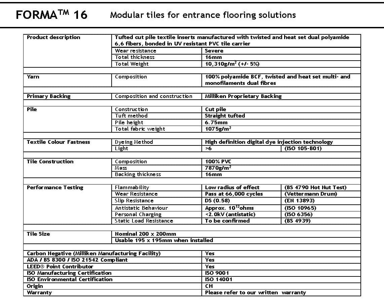 OPEX FORMA-16 altı açık teknik detay